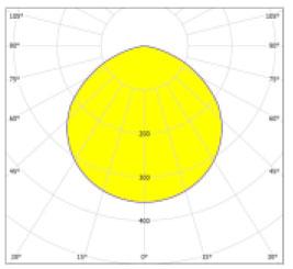天井灯光束角-120